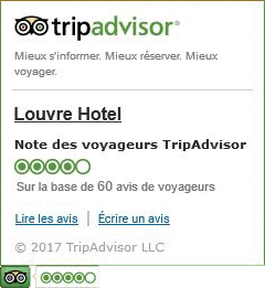 Trip Advisor Ξενοδοχείο Λουβρέ