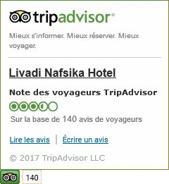 Trip Advisor Ξενοδοχείο Λιβάδι Ναυσικά